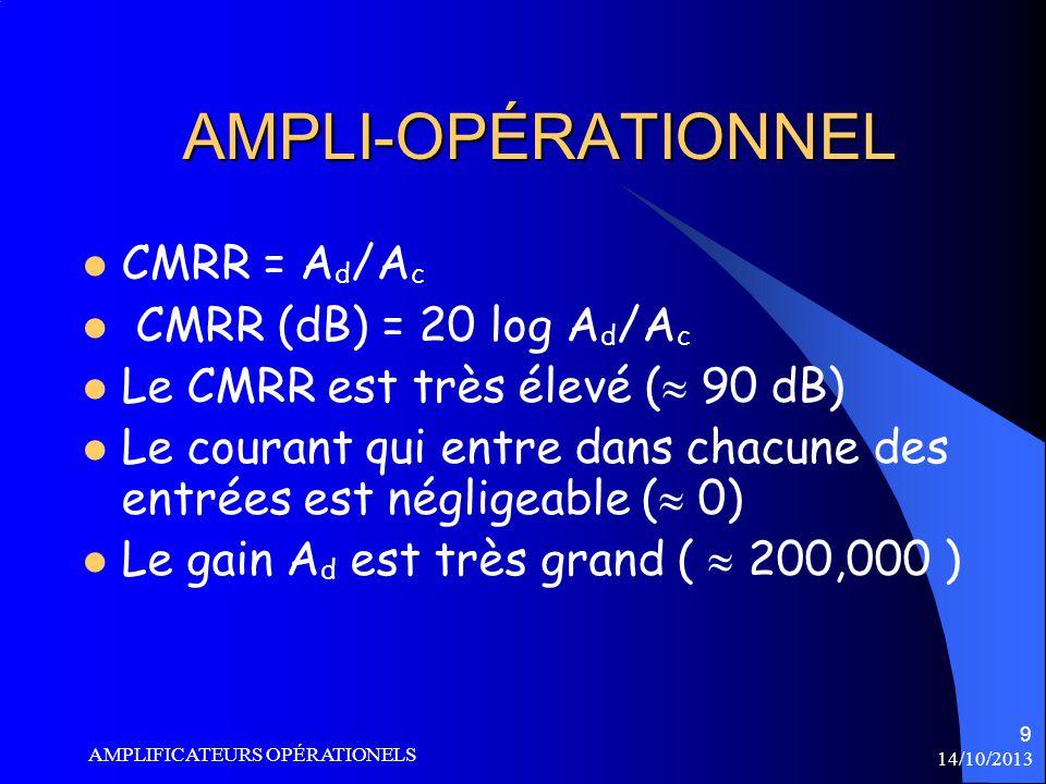 14/10/2013 AMPLIFICATEURS OPÉRATIONELS 10 AMPLI-OPÉRATIONNEL Pour résoudre tous les circuits avec AMPLI-OP en mode linéaire, il faut retenir 2 règles qui découlent des caractéristiques de l'ampli-op.