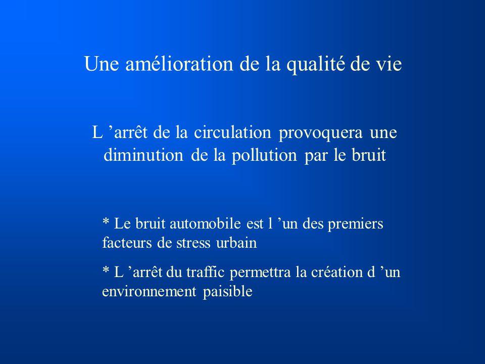 L 'arrêt de la circulation provoquera une diminution de la pollution par le bruit * Le bruit automobile est l 'un des premiers facteurs de stress urba