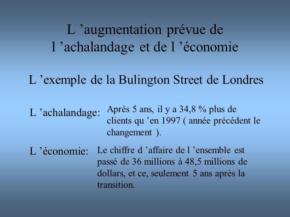 L 'augmentation prévue de l 'achalandage et de l 'économie L 'exemple de la Bulington Street de Londres L 'achalandage: Après 5 ans, il y a 34,8 % plu