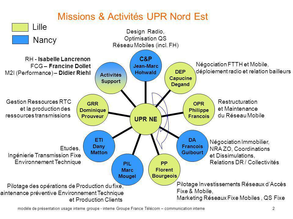 2 modèle de présentation usage interne groupe - interne Groupe France Télécom – communication interne Missions & Activités UPR Nord Est Design Radio,