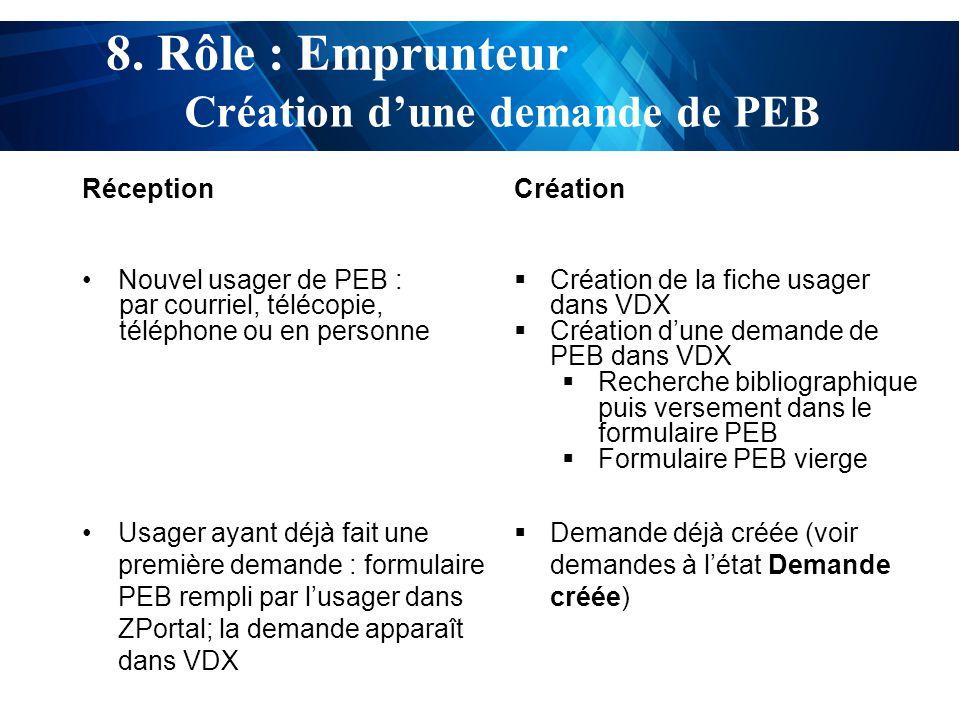 test Création d'une demande de PEB 8.
