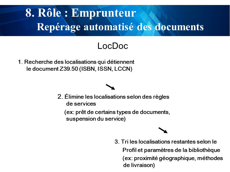 test LocDoc 1. Recherche des localisations qui détiennent le document Z39.50 (ISBN, ISSN, LCCN) 2.
