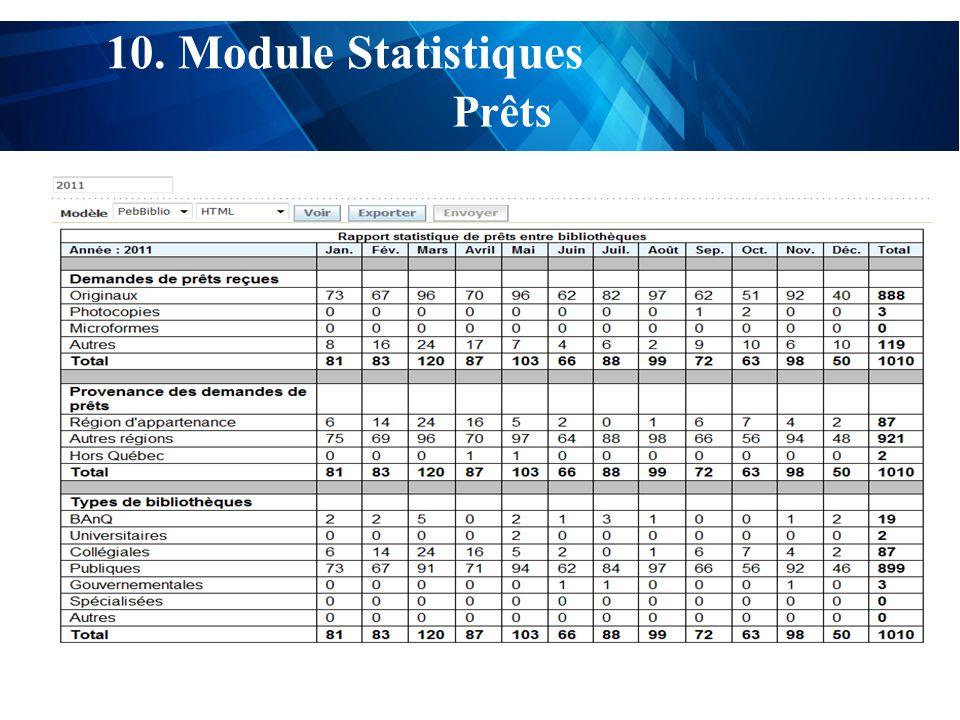 test 10. Module Statistiques Prêts