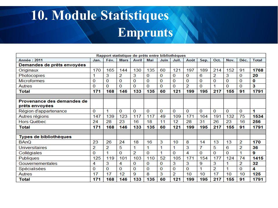 test 10. Module Statistiques Emprunts