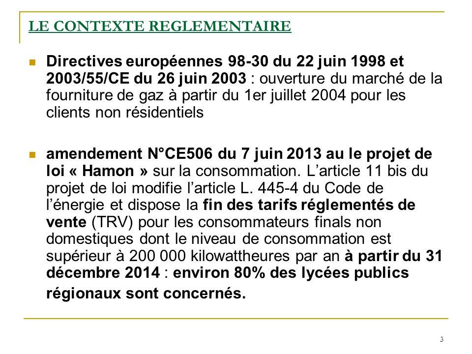 3 LE CONTEXTE REGLEMENTAIRE Directives européennes 98-30 du 22 juin 1998 et 2003/55/CE du 26 juin 2003 : ouverture du marché de la fourniture de gaz à partir du 1er juillet 2004 pour les clients non résidentiels amendement N°CE506 du 7 juin 2013 au le projet de loi « Hamon » sur la consommation.