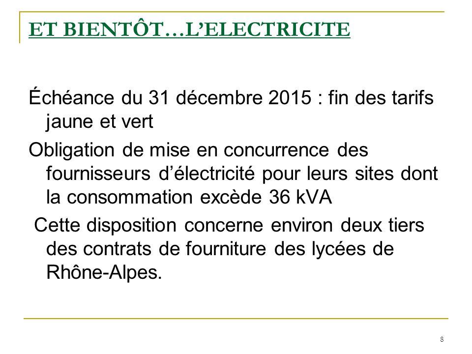 8 ET BIENTÔT…L'ELECTRICITE Échéance du 31 décembre 2015 : fin des tarifs jaune et vert Obligation de mise en concurrence des fournisseurs d'électricité pour leurs sites dont la consommation excède 36 kVA Cette disposition concerne environ deux tiers des contrats de fourniture des lycées de Rhône-Alpes.