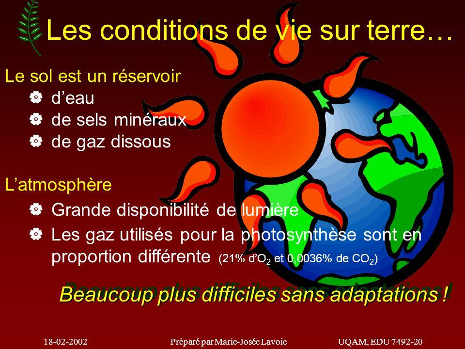 18-02-2002Préparé par Marie-Josée LavoieUQAM, EDU 7492-20 Les conditions de vie sur terre… Beaucoup plus difficiles sans adaptations .