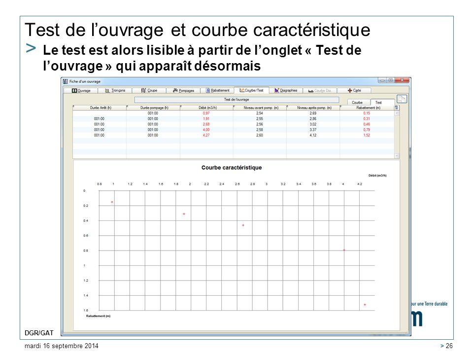 Test de l'ouvrage et courbe caractéristique > Le test est alors lisible à partir de l'onglet « Test de l'ouvrage » qui apparaît désormais mardi 16 sep