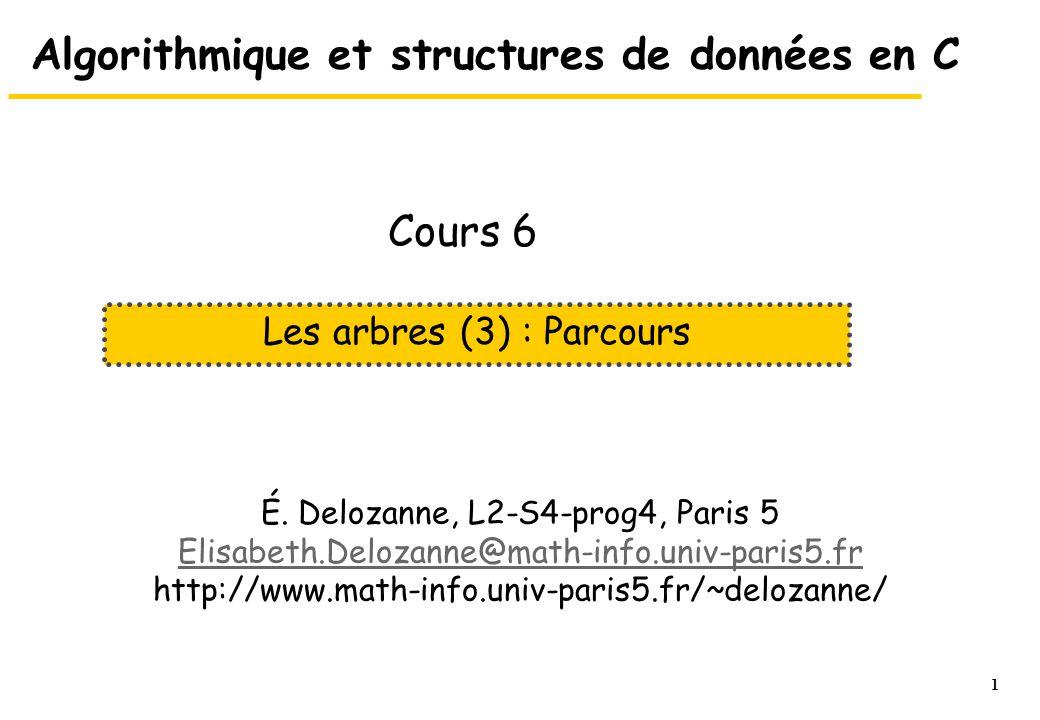 12 Parcours postfixe (G D R)  le nœud racine est traité au troisième passage après le parcours des sous-arbres gauche et droit  ParcoursPostfixe(A) si A est vide –alors terminaison(A) –sinon s ParcoursPostfixe(sous-arbreGauche de A) s ParcoursPostfixe(sous-arbreDroit de A) s traitement (A)