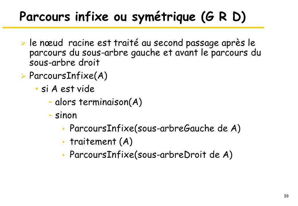 10 Parcours infixe ou symétrique (G R D)  le nœud racine est traité au second passage après le parcours du sous-arbre gauche et avant le parcours du