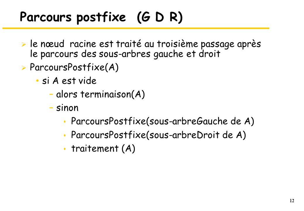 12 Parcours postfixe (G D R)  le nœud racine est traité au troisième passage après le parcours des sous-arbres gauche et droit  ParcoursPostfixe(A)