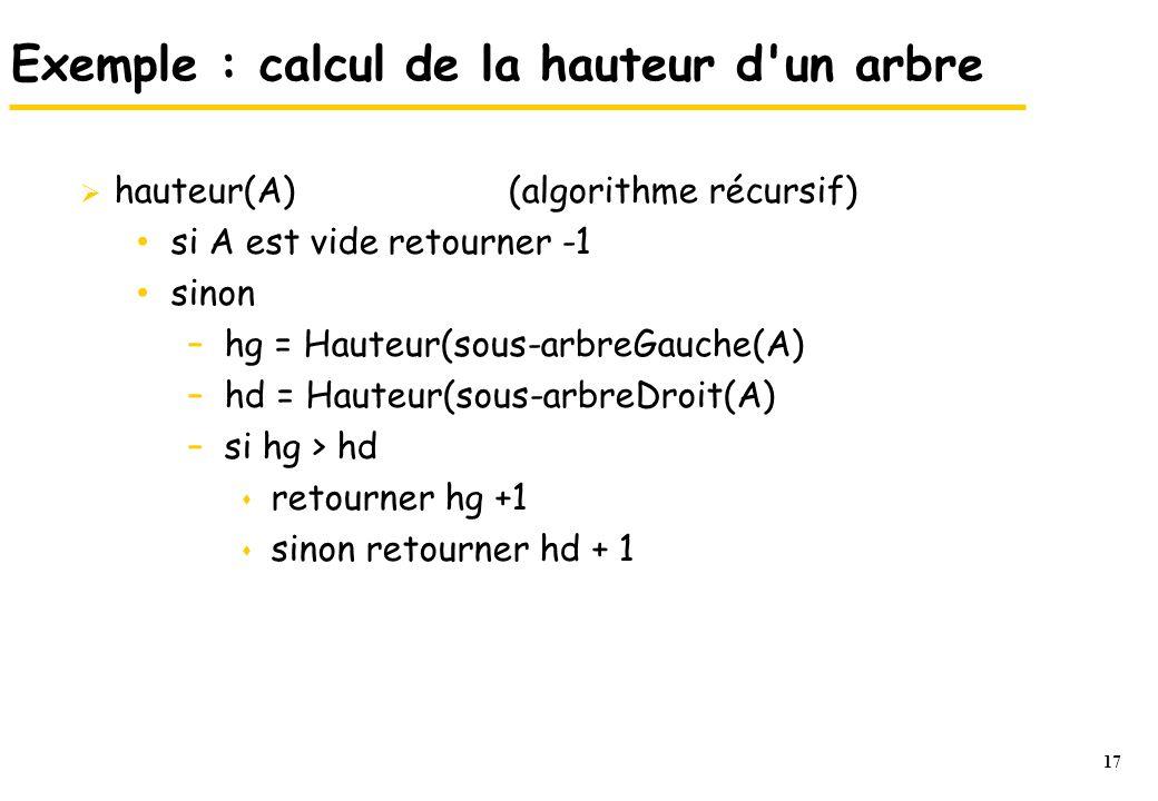 17 Exemple : calcul de la hauteur d'un arbre  hauteur(A) (algorithme récursif) si A est vide retourner -1 sinon – hg = Hauteur(sous-arbreGauche(A) –