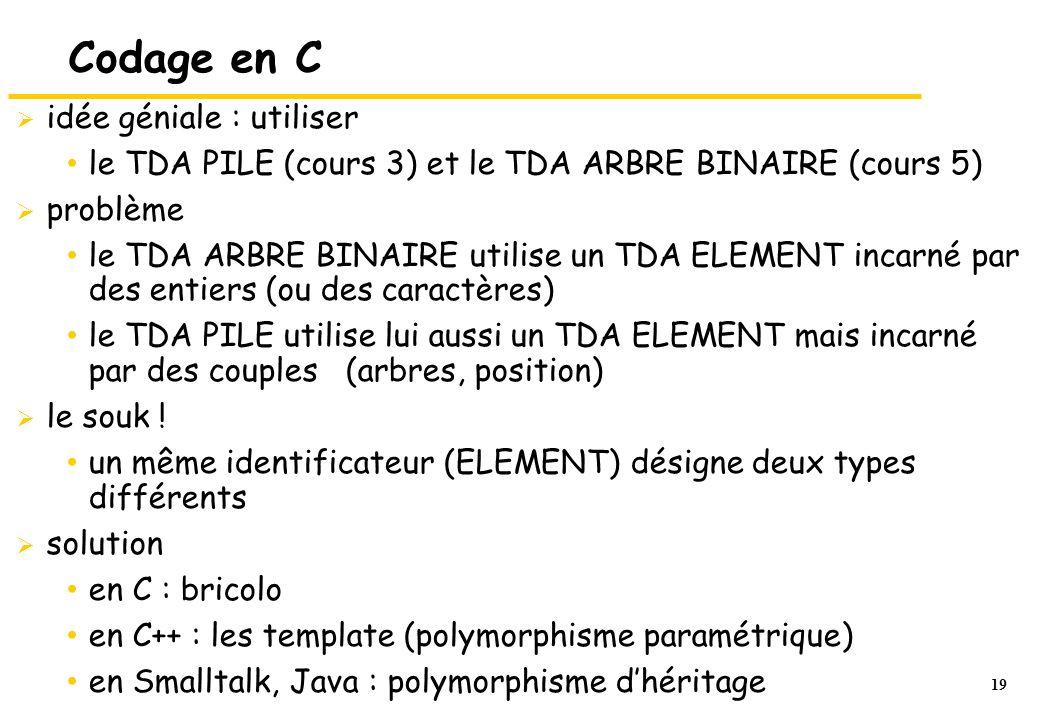 19 Codage en C  idée géniale : utiliser le TDA PILE (cours 3) et le TDA ARBRE BINAIRE (cours 5)  problème le TDA ARBRE BINAIRE utilise un TDA ELEMEN