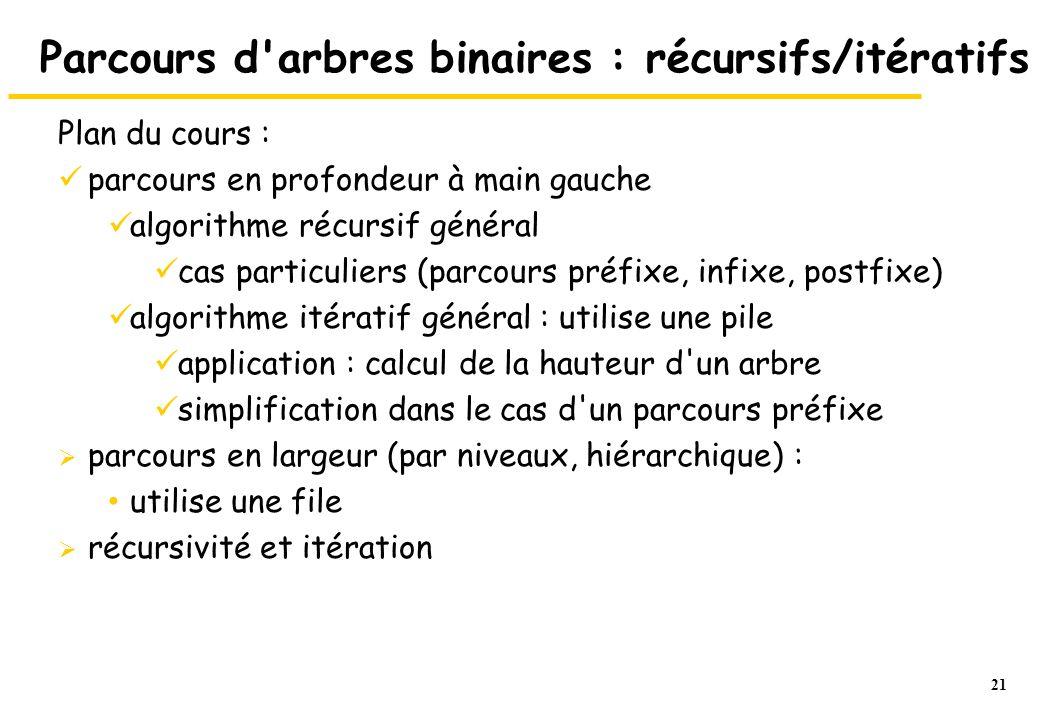 21 Plan du cours : parcours en profondeur à main gauche algorithme récursif général cas particuliers (parcours préfixe, infixe, postfixe) algorithme i