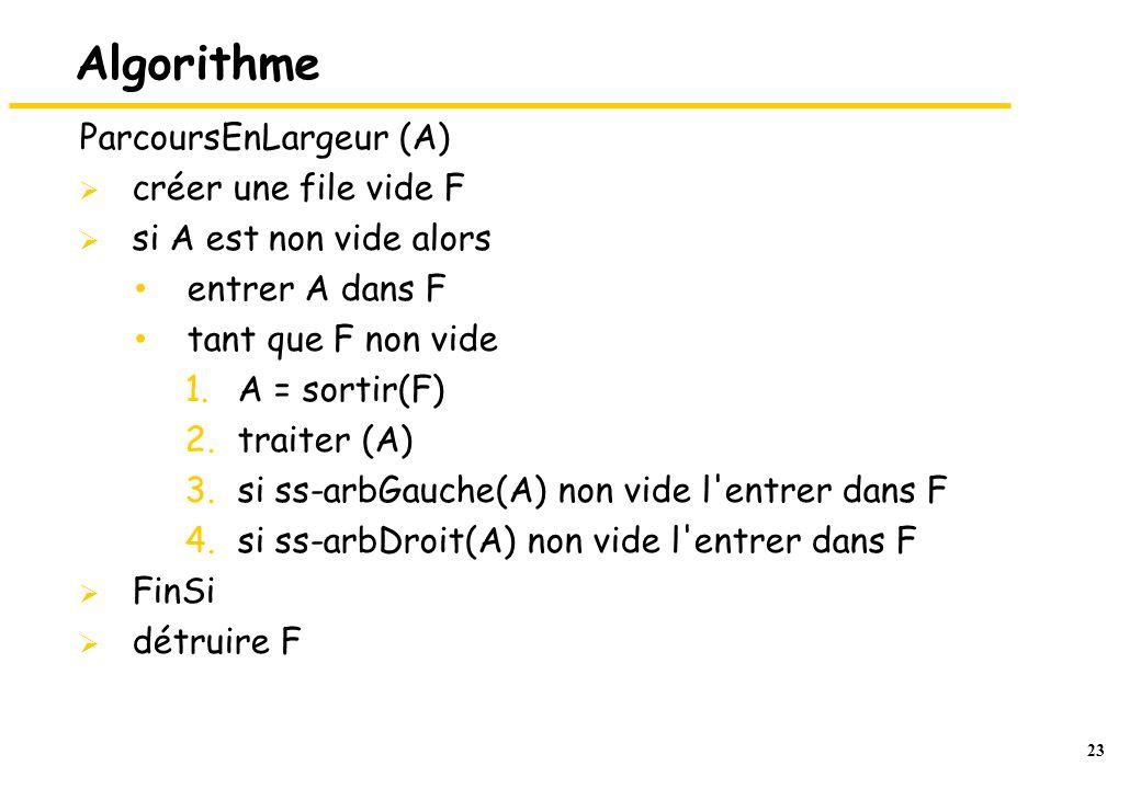 23 Algorithme ParcoursEnLargeur (A)  créer une file vide F  si A est non vide alors entrer A dans F tant que F non vide 1.A = sortir(F) 2.traiter (A