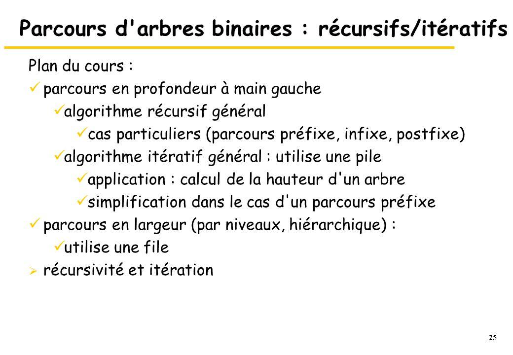 25 Plan du cours : parcours en profondeur à main gauche algorithme récursif général cas particuliers (parcours préfixe, infixe, postfixe) algorithme i