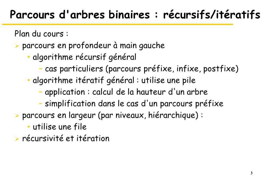 3 Plan du cours :  parcours en profondeur à main gauche algorithme récursif général –cas particuliers (parcours préfixe, infixe, postfixe) algorithme