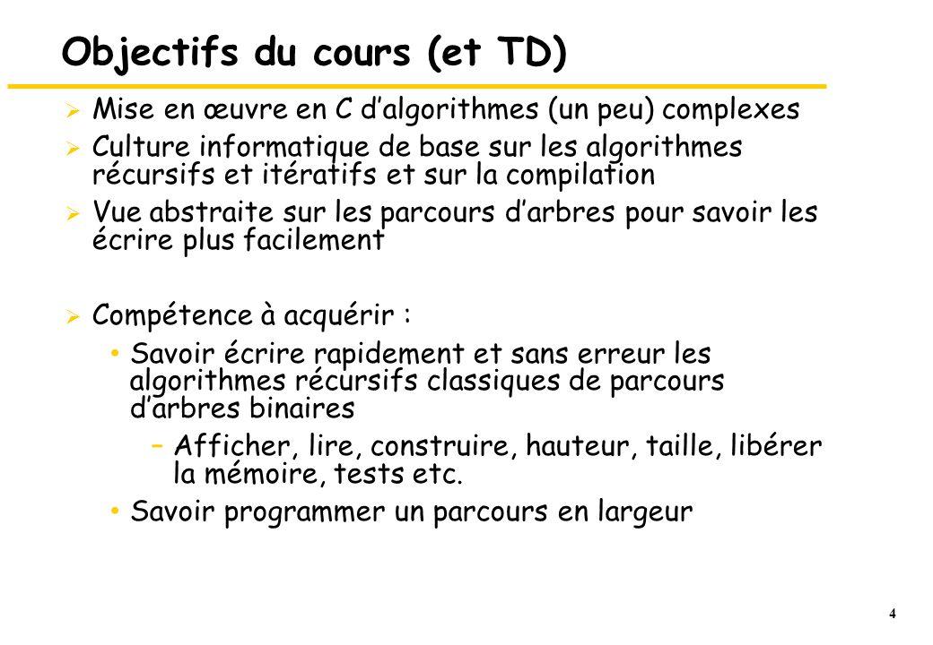 4 Objectifs du cours (et TD)  Mise en œuvre en C d'algorithmes (un peu) complexes  Culture informatique de base sur les algorithmes récursifs et ité
