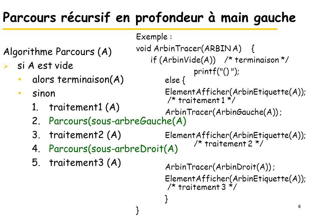 6 Parcours récursif en profondeur à main gauche Algorithme Parcours (A)  si A est vide alors terminaison(A) sinon 1. traitement1 (A) 2. Parcours(sous