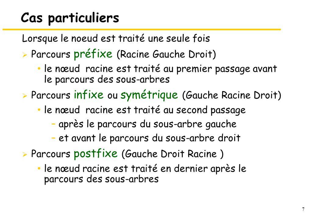 8 Parcours préfixe (R G D)  le nœud racine est traité au premier passage avant le parcours des sous-arbres  ParcoursPréfixe(A) si A est vide –alors terminaison(A) –sinon s traitement (A) s ParcoursPréfixe(sous-arbreGauche de A) s ParcoursPréfixe(sous-arbreDroit de A)