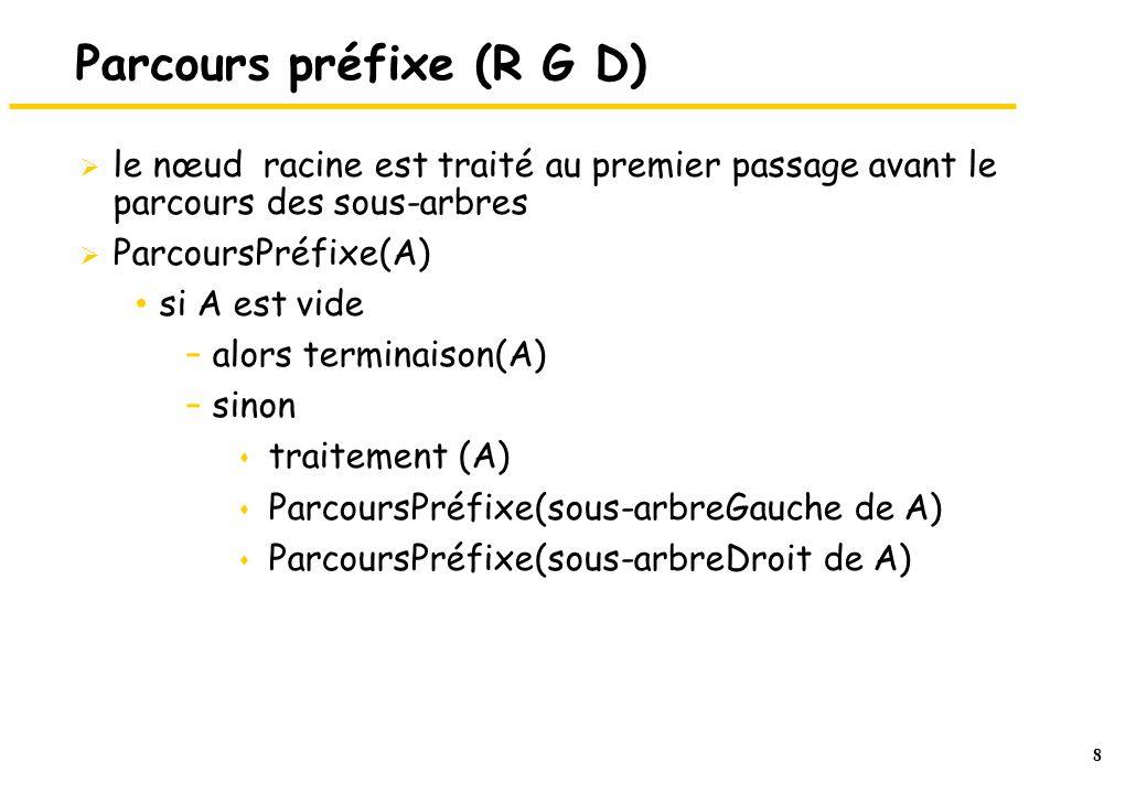8 Parcours préfixe (R G D)  le nœud racine est traité au premier passage avant le parcours des sous-arbres  ParcoursPréfixe(A) si A est vide –alors