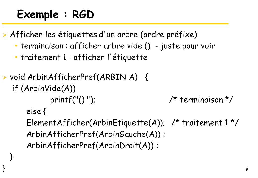 9 Exemple : RGD  Afficher les étiquettes d'un arbre (ordre préfixe) terminaison : afficher arbre vide () - juste pour voir traitement 1 : afficher l'