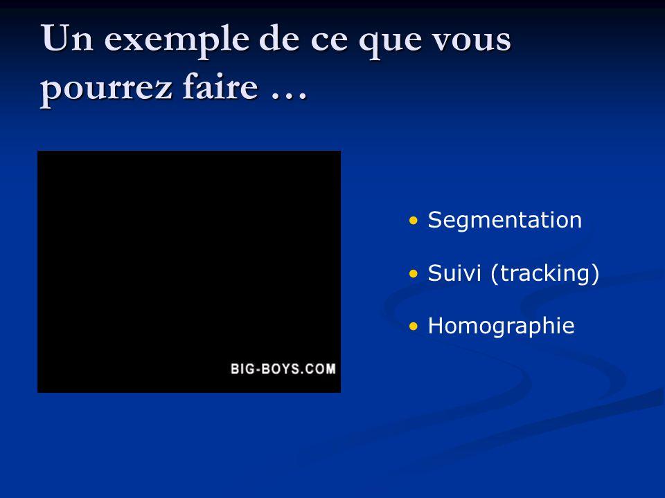 Un exemple de ce que vous pourrez faire … Segmentation Suivi (tracking) Homographie