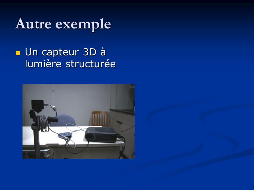 Autre exemple Un capteur 3D à lumière structurée Un capteur 3D à lumière structurée