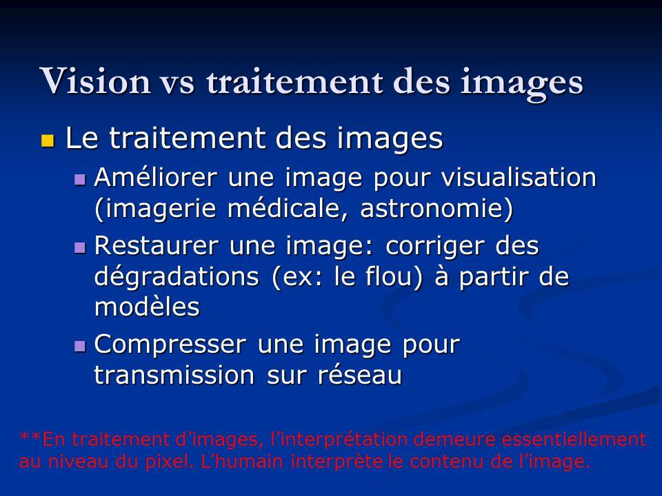 Vision vs traitement des images Le traitement des images Le traitement des images Améliorer une image pour visualisation (imagerie médicale, astronomi