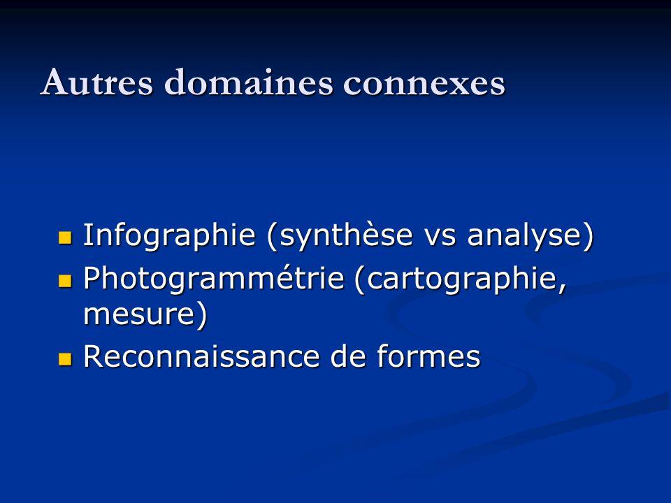 Autres domaines connexes Infographie (synthèse vs analyse) Infographie (synthèse vs analyse) Photogrammétrie (cartographie, mesure) Photogrammétrie (c