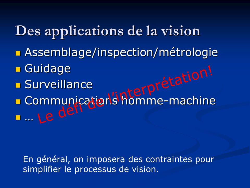 Des applications de la vision Assemblage/inspection/métrologie Assemblage/inspection/métrologie Guidage Guidage Surveillance Surveillance Communicatio
