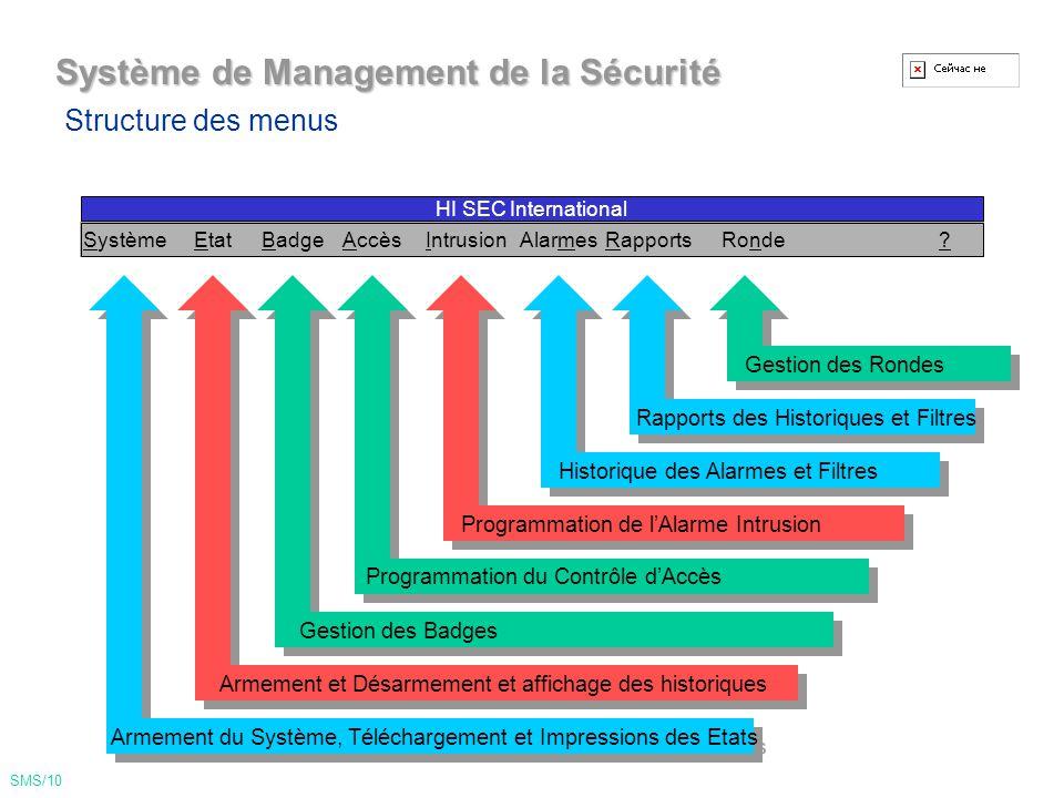 Système de Management de la Sécurité Configuration Opérateur SMS/9