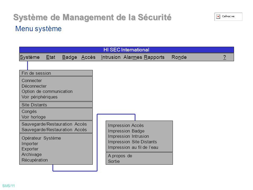 Système de Management de la Sécurité SystèmeEtatBadgeAccèsIntrusionAlarmesRapportsRonde.