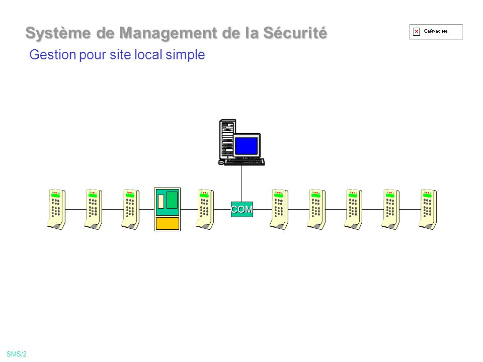 Système de Management de la Sécurité Module graphique (module GPM) SMS/22