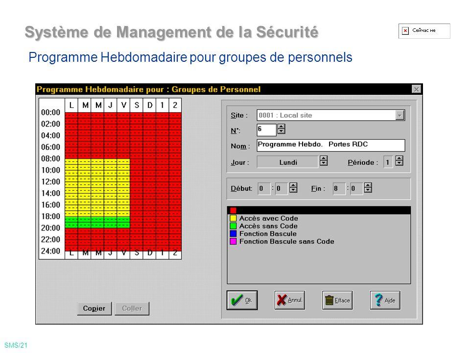 Système de Management de la Sécurité Nom: Susan Service: Access Level Sécurité Smith 34 A Validité: 31 Déc.
