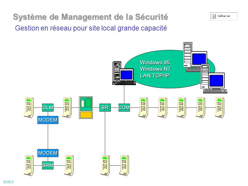 Windows 95 Windows NT LAN TCP/IP COMDLM MODEM BR MODEM BRM Système de Management de la Sécurité Gestion en réseau pour site local grande capacité SMS/5