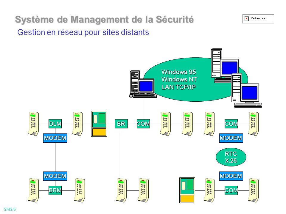 Windows 95 Windows NT LAN TCP/IP COM Système de Management de la Sécurité DLM RTCX.25 MODEM BR MODEMMODEM BRMCOM MODEM COM Gestion en réseau pour sites distants SMS/6