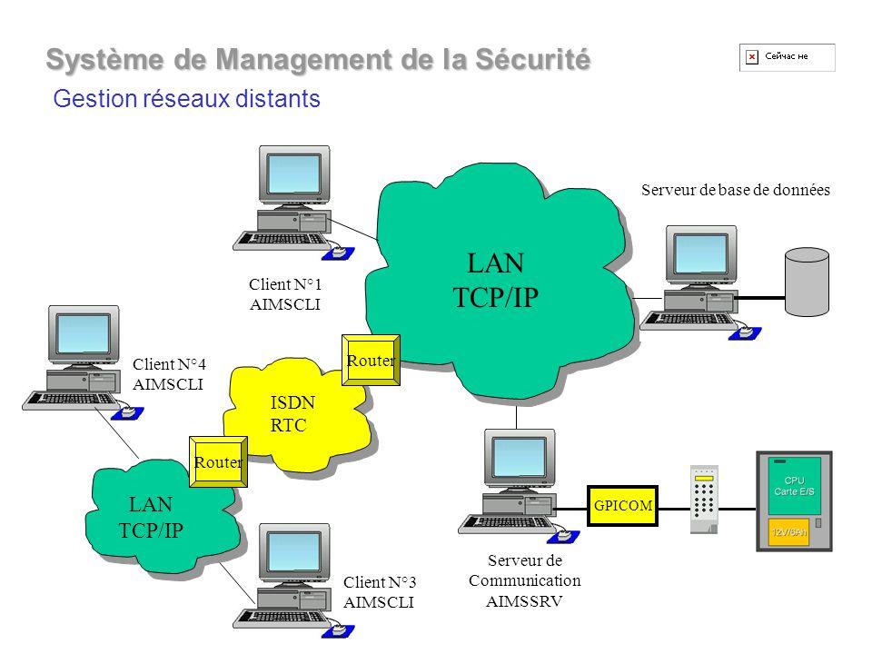 Serveur de Communication AIMSSRV GPICOM Serveur de base de données LAN TCP/IP ISDN RTC Client N°3 AIMSCLI LAN TCP/IP Client N°1 AIMSCLI Router Système de Management de la Sécurité Gestion réseaux distants Client N°4 AIMSCLI