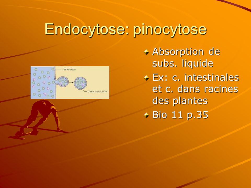 Endocytose par récepteur interposé Endocytose par récepteur interposé Protéines récepteurs s'associent avec protéines porteuses spécifiques ou des molécules spécifiques comme des vit., hormones ou lipoprotéines.