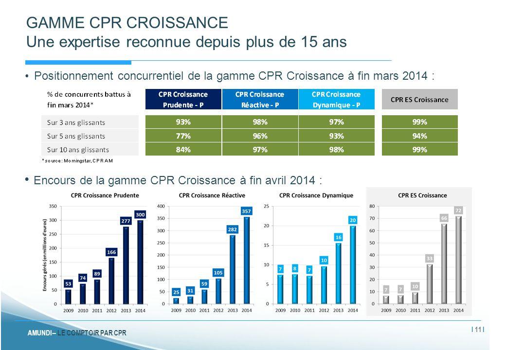 AMUNDI – LE COMPTOIR PAR CPR GAMME CPR CROISSANCE Une expertise reconnue depuis plus de 15 ans Encours de la gamme CPR Croissance à fin avril 2014 : P