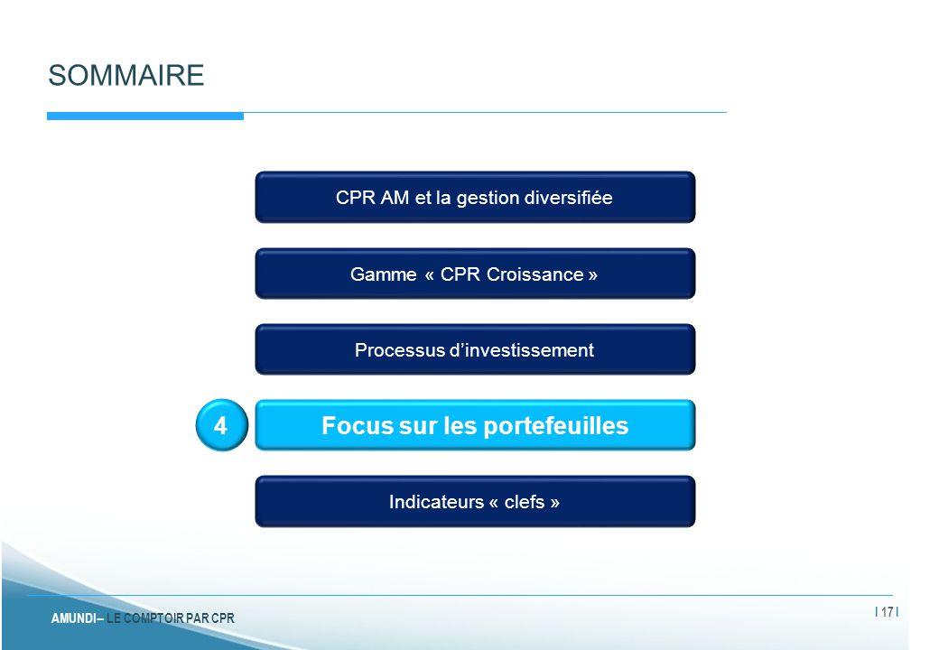AMUNDI – LE COMPTOIR PAR CPR SOMMAIRE CPR AM et la gestion diversifiée Gamme « CPR Croissance » Processus d'investissement Focus sur les portefeuilles