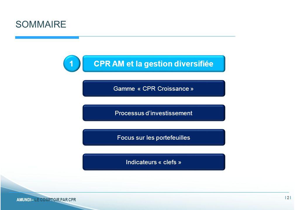 AMUNDI – LE COMPTOIR PAR CPR PROCESSUS D'INVESTISSEMENT Vision synthétique en 3 étapes COMITE MENSUEL D'ALLOCATION MODELE D'ALLOCATION « MULTI-SCENARIOS » ALLOCATION TACTIQUE DETAILLEE 1 1 2 2 3 3 Définir les scénarios de marchés à 3 mois et les jeux de prévisions associés sur l'ensemble des actifs de l'univers Déterminer une allocation optimale (ex.