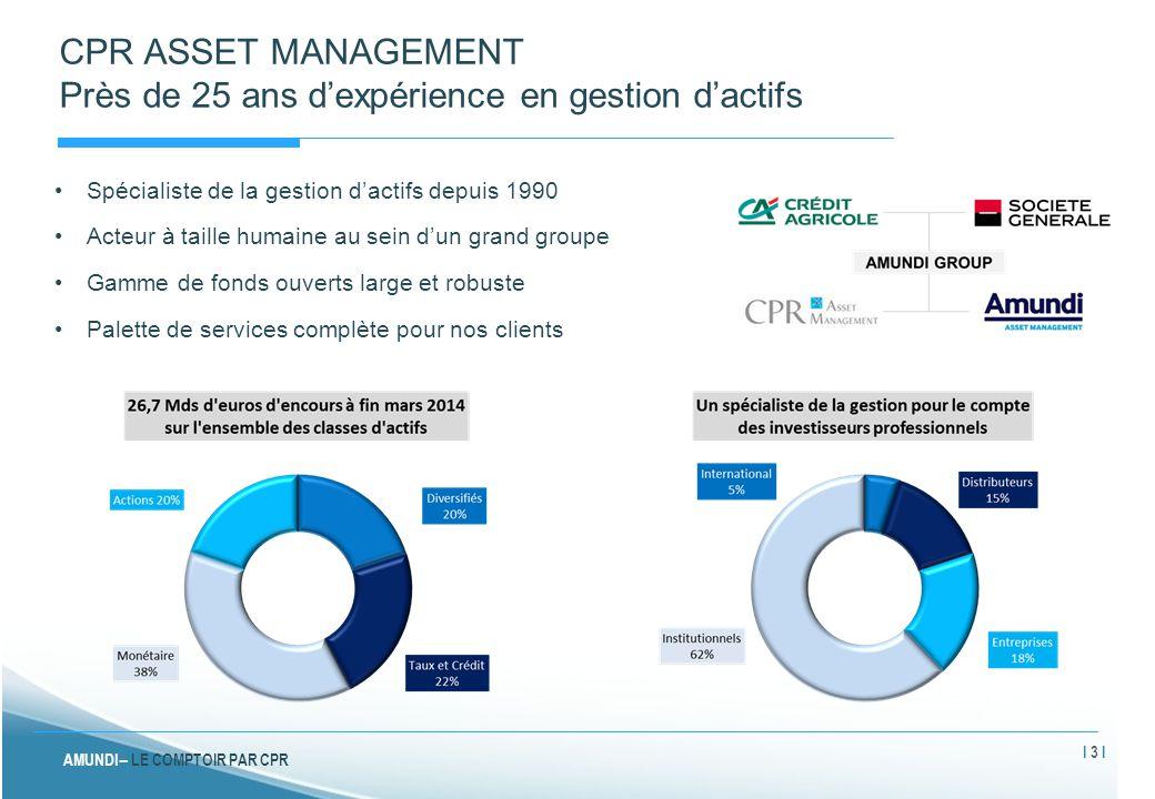 AMUNDI – LE COMPTOIR PAR CPR CPR ASSET MANAGEMENT Près de 25 ans d'expérience en gestion d'actifs Spécialiste de la gestion d'actifs depuis 1990 Acteu