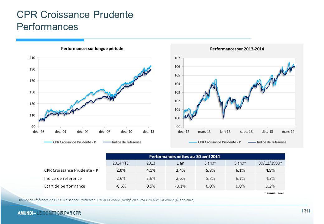 AMUNDI – LE COMPTOIR PAR CPR CPR Croissance Prudente Performances Indice de référence de CPR Croissance Prudente : 80% JPM World (hedgé en euro) + 20%
