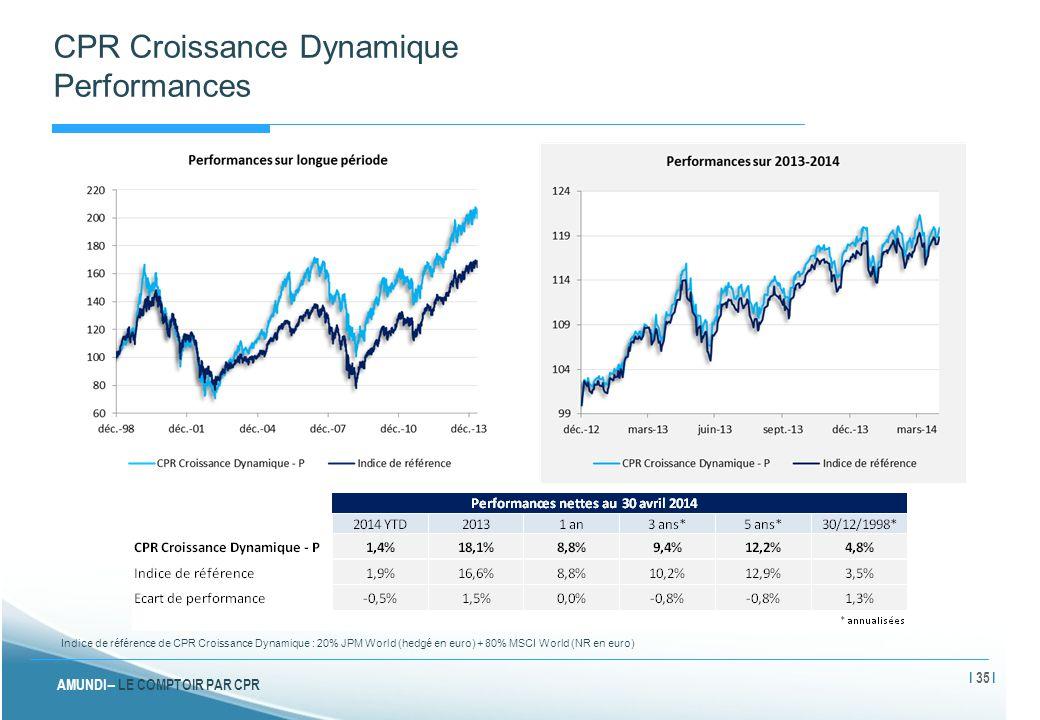 AMUNDI – LE COMPTOIR PAR CPR CPR Croissance Dynamique Performances Indice de référence de CPR Croissance Dynamique : 20% JPM World (hedgé en euro) + 8