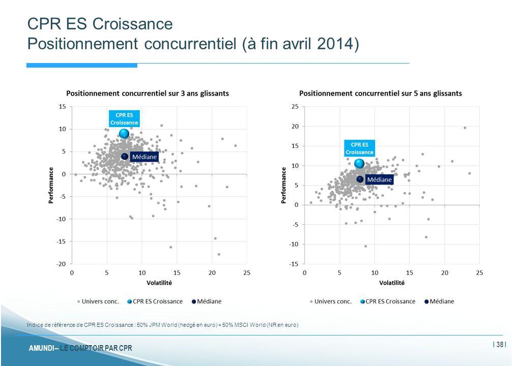 AMUNDI – LE COMPTOIR PAR CPR CPR ES Croissance Positionnement concurrentiel (à fin avril 2014) Indice de référence de CPR ES Croissance : 50% JPM Worl