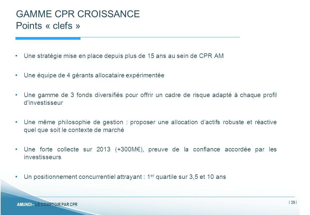 AMUNDI – LE COMPTOIR PAR CPR GAMME CPR CROISSANCE Points « clefs » Une stratégie mise en place depuis plus de 15 ans au sein de CPR AM Une équipe de 4