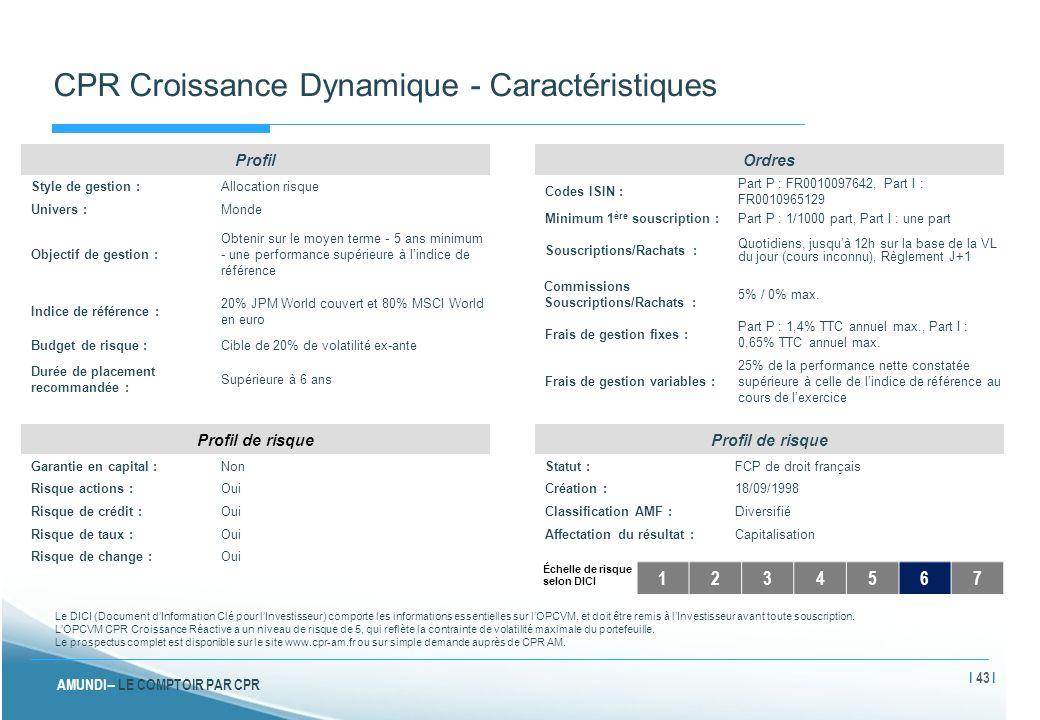 AMUNDI – LE COMPTOIR PAR CPR CPR Croissance Dynamique - Caractéristiques Profil Style de gestion :Allocation risque Univers :Monde Objectif de gestion