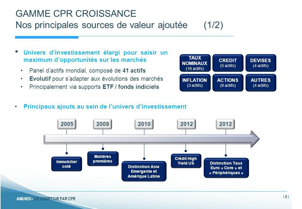AMUNDI – LE COMPTOIR PAR CPR GAMME CPR CROISSANCE Points « clefs » Une stratégie mise en place depuis plus de 15 ans au sein de CPR AM Une équipe de 4 gérants allocataire expérimentée Une gamme de 3 fonds diversifiés pour offrir un cadre de risque adapté à chaque profil d investisseur Une même philosophie de gestion : proposer une allocation d'actifs robuste et réactive quel que soit le contexte de marché Une forte collecte sur 2013 (+300M€), preuve de la confiance accordée par les investisseurs Un positionnement concurrentiel attrayant : 1 er quartile sur 3,5 et 10 ans I 39 I