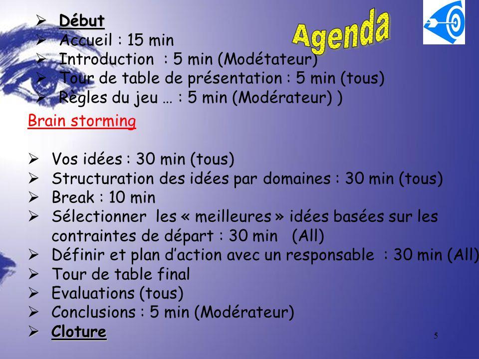 5 Introduction  Début  Accueil : 15 min  Introduction : 5 min (Modétateur)  Tour de table de présentation : 5 min (tous)  Règles du jeu … : 5 min